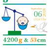 Namensbild zur Geburt – Sternzeichen Waage – Junge